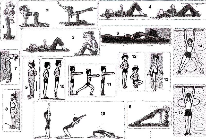 виправлення фігури