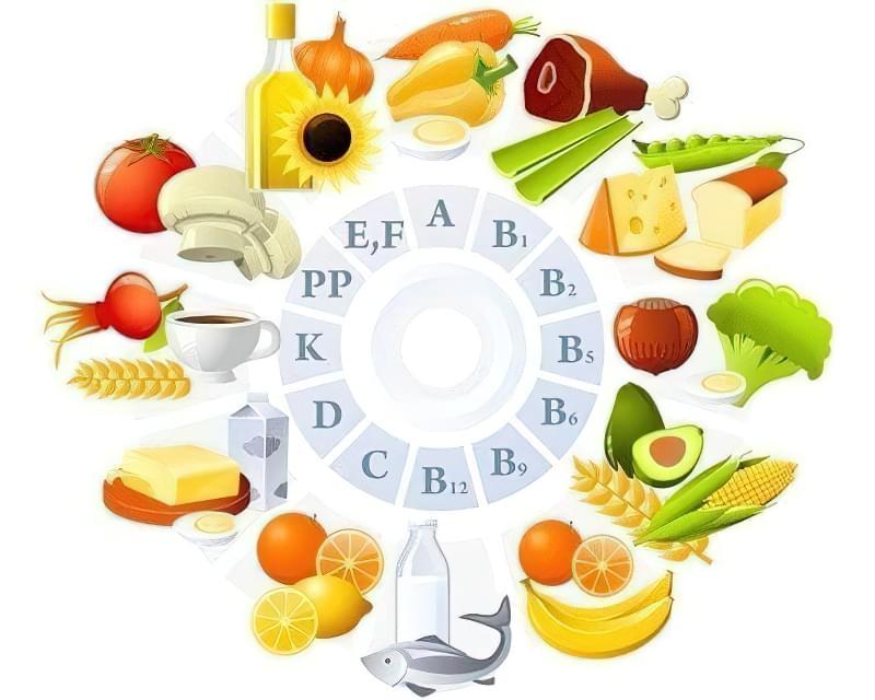 YAki vitaminy treba pryjmaty navesni